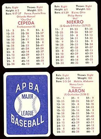 96d1d370e Amazon.com  1970 APBA Original Season w XB - ATLANTA BRAVES Team Set   Collectibles   Fine Art