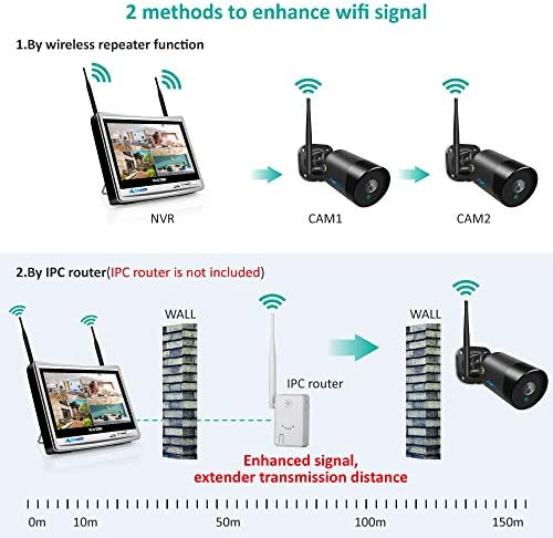 Anakk Security Camera System Wireless with Monitor & 4X HD 2MP WiFi IP Camera Outdoor Waterproof & 1TB HDD NVR,Plug & Play Smart Phone Free App Remote View Motion Detection Email Alert Push 51jJ6ohs7IL