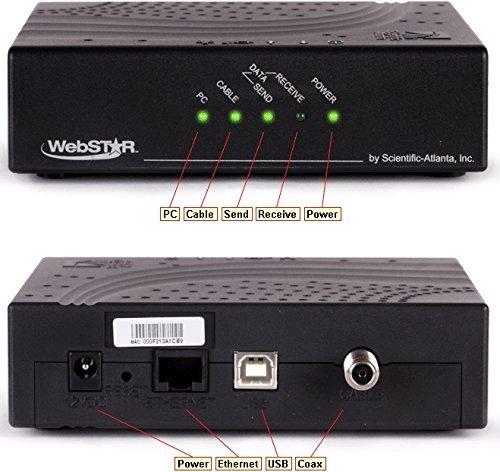 SCIENTIFIC ATLANTA DPCR2 CABLE MODEM USB DRIVERS FOR WINDOWS