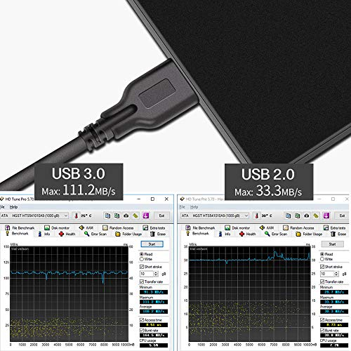 XINTOR Portable External Hard Drive USB3.0 SATA HDD Storage for PC, Mac, Desktop, Laptop, MacBook, Chromebook, Xbox One, Xbox 360, PS4, PS4 Pro, PS4 Slim by XINTOR (Image #6)