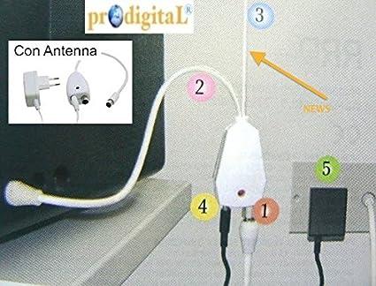 Amplificador TV repetidor señal DVB de interior, detrás de la TV; es sencillísimo de instalar: ¡aumenta la señal digital terrestre donde se necesite! ...