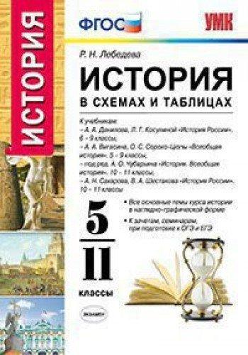 Istoriya. 5-11 klassy. V shemah i tablitsah. FGOS PDF