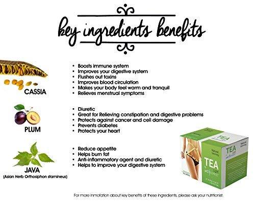 1173a24eb5 Amazon.com  Weight Loss Tea Detox Tea Lipo Express Body Cleanse ...