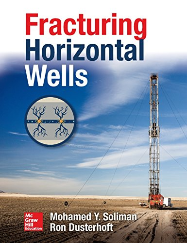 Fracturing Horizontal Wells - Shales Face