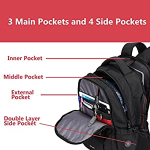 """Swiss Ruigor 6424 Water Resistant Backpack Fit For 15.6"""" Laptop and Notebook With USB Port - Black"""