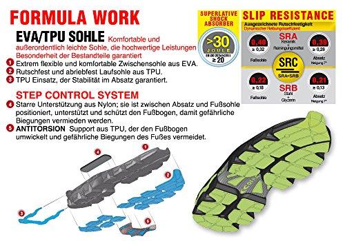COFRA Moderne Sicherheitshalbschuhe Diving S1P SRC IM Sneakerlook in Mehreren Farben Aus der Formular Work Reihe Blue