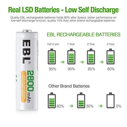 EBL AA Rechargeable Batteries (8 Counts) and Individual & Smart 4-Bay LCD Battery Charger for AA AAA Batteries