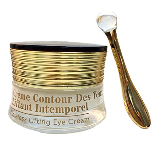 Best Eye Cream Blog