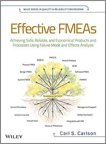 FMEA efectivos