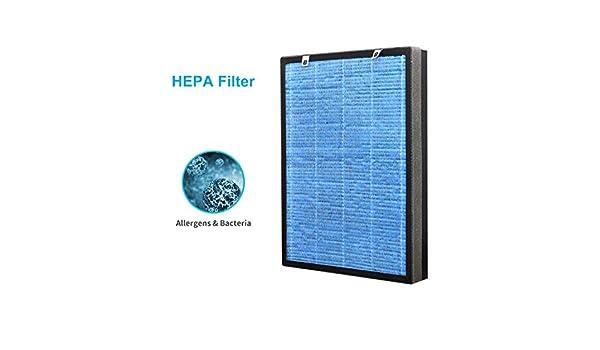 Filtro purificador de Aire de Repuesto para UN039 Series, HEPA con Juego de filtros de carbón: Amazon.es: Hogar