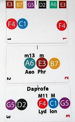 daprofe diapasón Nota Mapa Guía de Guitarra Eléctrica/Acústica para Zurdos pegatinas: Amazon.es: Instrumentos musicales