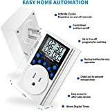 Digital Infinite Repeat Cycle Timer Plug with