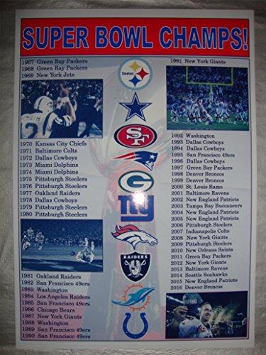 NFL Super Bowl winners 1967-2016 - souvenir - In Souvenir Denver Best Shop