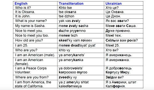 US Peace Corps And Defense Language Institute DLI Training: UKRAINIAN