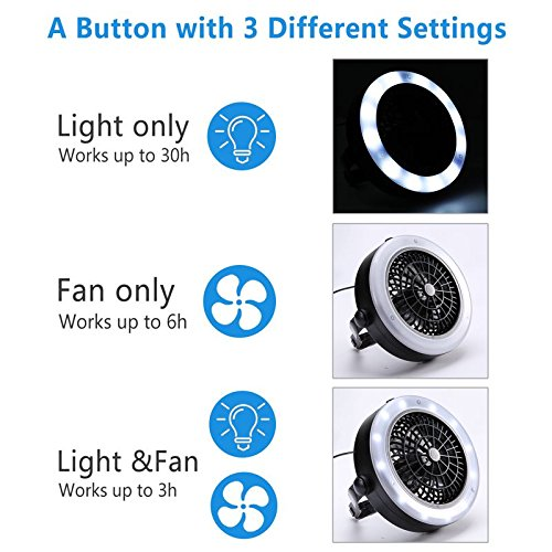 MILIJIA LED Camping Lantern, USB Powered Tent Light with Ceiling Fan (2rd Generation), Premium Plastic Portable Battery Operated Fan Lights with Hook for Emergency, Hurricane, Storm, Power Out by MILIJIA (Image #5)