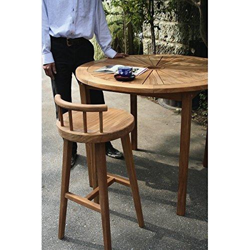 ジャービス商事 ハイテーブル 2点セット 『ガーデンテーブルセット』 無塗装 B00AE26274