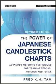 Japanese candlesticks amazon