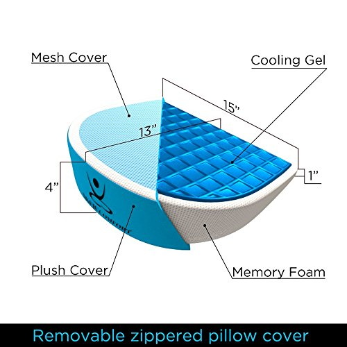 Cool Maternity Pillow Memory Foam Wedge with Cooling Gel for Pregnancy Belly Support and Back Support by AkejuComfort by AkejuComfort (Image #2)