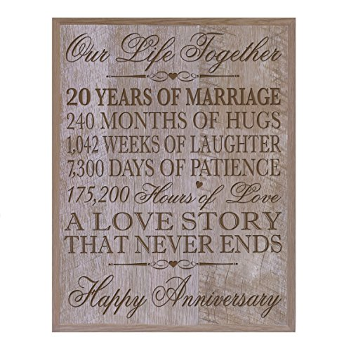20th Wedding Anniversary Wall Plaque Gifts for Couple, 20th Anniversary Gifts for Her,20th Wedding Anniversary Gifts for Him Special Dates to Remember 12″ W X 15″ H Wall Plaque (barnwood)