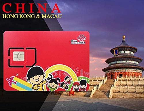 Tarjeta SIM China - 8 días 5 GB 4 G/LTE Tarjeta de Viaje de ...