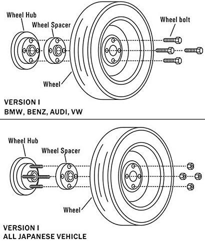 Ichiba NS-50205S Version I Wheel Spacer 5x114.3 5mm