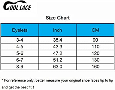 SHOE LACES LENGTH GUIDE: How do I determine the length of my