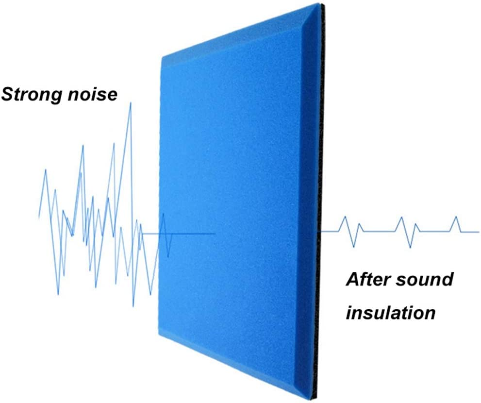 Icegrey Pcs Acoustic Panels Soundproofing Insulation Panel Sound Dampening Panels Silver Grey 40x40cm