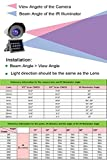 VIKYLIN Infrared Illuminator 850nm 12 LEDs 60