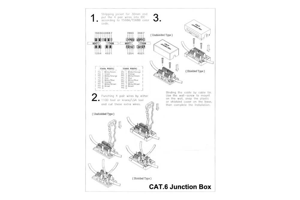 Amazon.com: SF Cable, CAT6 Junction Box, 110 Punch Down Type UL ...