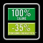 Imetec-Eco-Ceramic-Diffusion-CFH2-100-Termoventilatore-Oscillante-con-Tecnologia-Ceramica-a-Basso-Consumo-Energetico-Oscillante-6-Funzioni-di-Temperatura