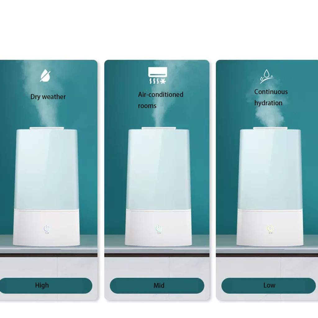 Red cloud Ultrasonic Cool Mist Humidifier - Premium Humidifying Unit with 3L Water Tank,Transparent Water Tank, Automatic Shut-Off and Night Light Function - Lasts Up to 15 Hours by Red cloud (Image #2)