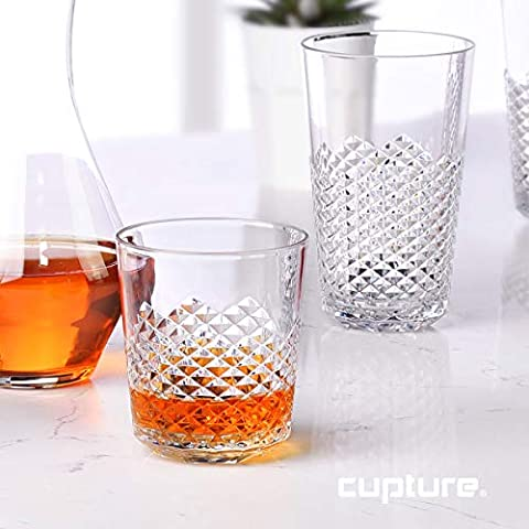 Cupture scd-2414 plastic glasses, 24 oz / 14 oz, Assorted Colors
