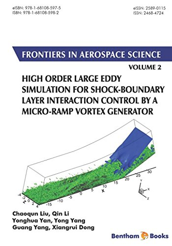 High Order Large Eddy Simulation for Shock-Boundary Layer Interaction Control by a Micro-ramp Vortex Generator (Frontiers in Aerospace Science)