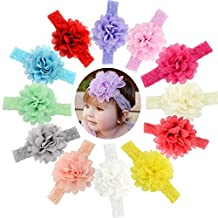 GBATERI 12pcs Baby Girls Flower Lace Headbands Soft Elastic Hair Band for Toddler