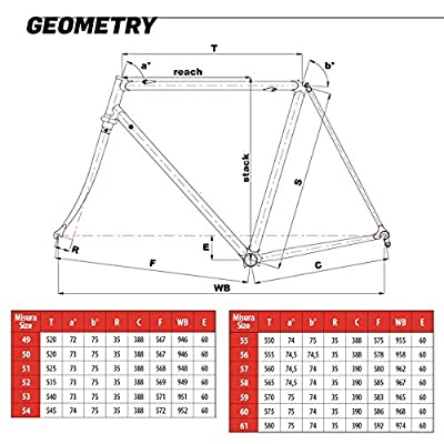 Cinelli Men's Supercorsa Pista Bicycle Frame Set, 60cm/One Size, Green/Chrome