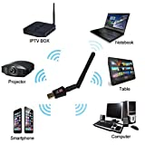 600Mbps USB Wifi Adapter - Libison Dual Band High Gain 2.4/5Ghz Wireless USB WiFi Network Dongle Adapter 802.11AC w/Antenna High Speed Lan Card For PC/Desktop/Laptop, support Windows XP/7/8/10/MAC/OS
