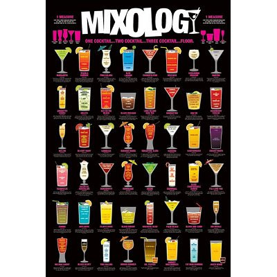 Mixology Alcoholic Drinks Poster Art Print