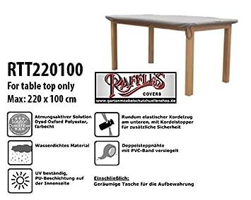 Fantastisch Amazon.de: RTT220100 Schutzhülle nur für Tischplatten Schutzhülle  CM56