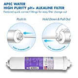 APEC Water Systems PHPLUSKIT