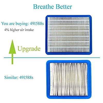 HOODELL 5 Pack 491588s Air Filter, Compatible for Briggs and Stratton 491588, Toro 20332, Craftsman 3364, Premium Lawn Mower Air Cleaner
