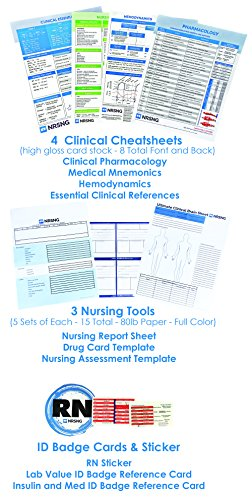 image relating to Printable Nursing Reference Cards identify Nursing College student Instrument Box Present for Nursing College students (Nursing