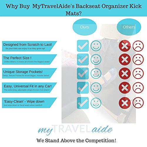[해외]MyTravelAide 킥 매트와 자동차 뒷좌석 주최자 - XL 스토리지 포켓 - 2 팩 - 100 % 방수 - 프리미엄 XL 수호자 용 뒷 자석 시트/MyTravelAide Kick Mats with Car Backseat Organizer - XL Storage Pocket - 2 Pack - 100% Waterproof - Premium XL ...