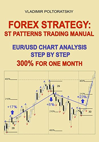Forex Strategy: ST Patterns Trading Manual, EUR/USD Chart Analysis Step by Step, 300% for One Month by Independently published