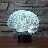 856store 3D Panel Brain Acrylic USB Charging Colorful LED Night Light Bedside Decor Lamp