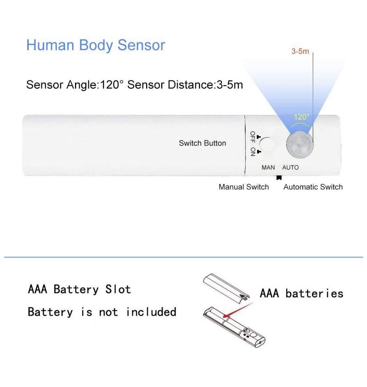 (LA) 1x metro de Luz LED con sensor de movimiento para Armario, pasillo o cama. Sin enchufes!: Amazon.es: Iluminación