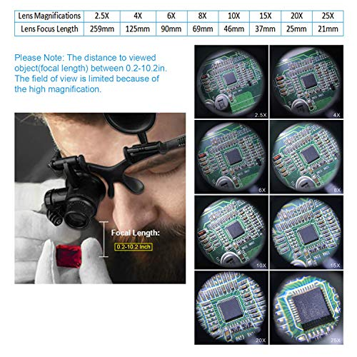 Buy magnifier magnifying eye glasses loupe
