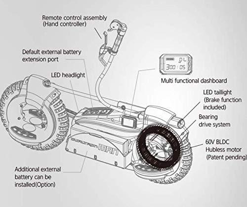 DUALTRON Man EX Motor 1.350W x 2 BATERIA 60V /31.5 Ah.Patin ...