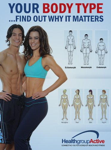 Your Body Type.....Find out why it matters
