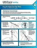 UltiCare VetRx U-40 UltiGuard Safe Pack Pet Insulin