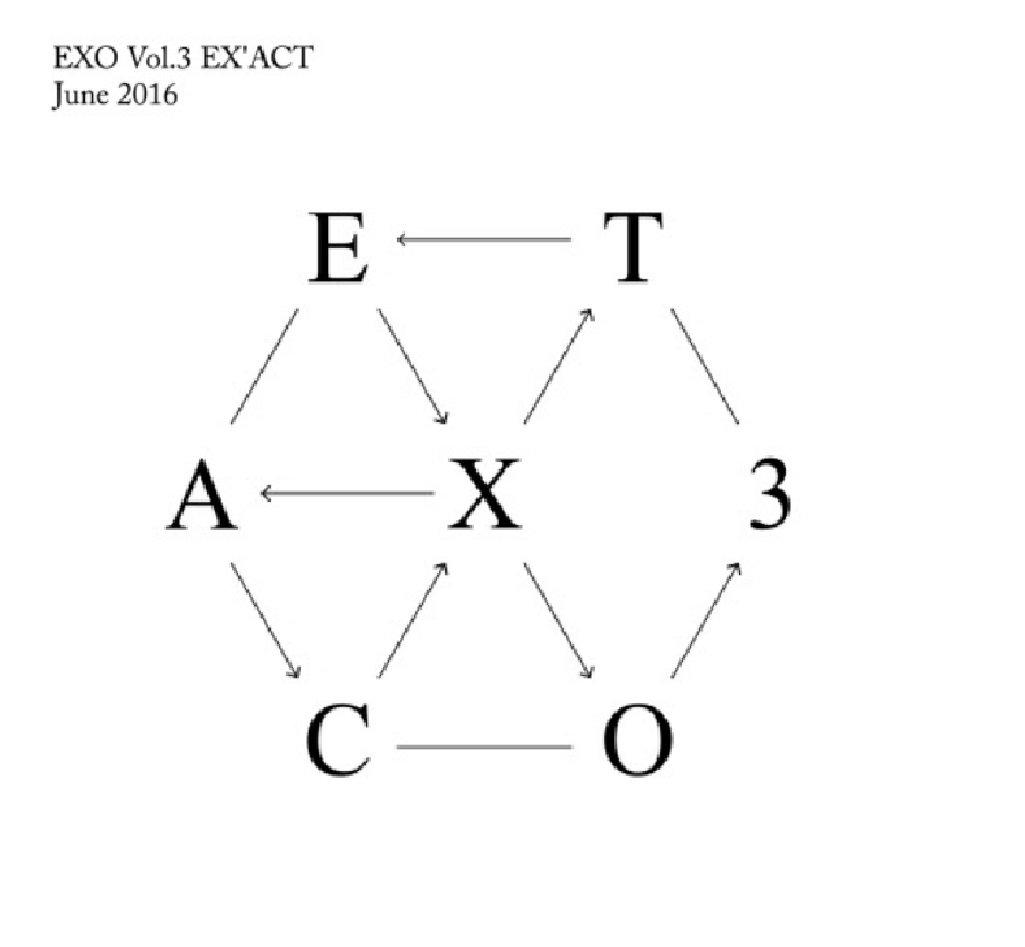 EXO EX'ACT 3rd Album Korean LUCKY Ver.[+Official poster - Random Ver.+ 124p Photo Book + 1 Official Photocard + EXO Postcard + Sticker + 2 extra photocards]